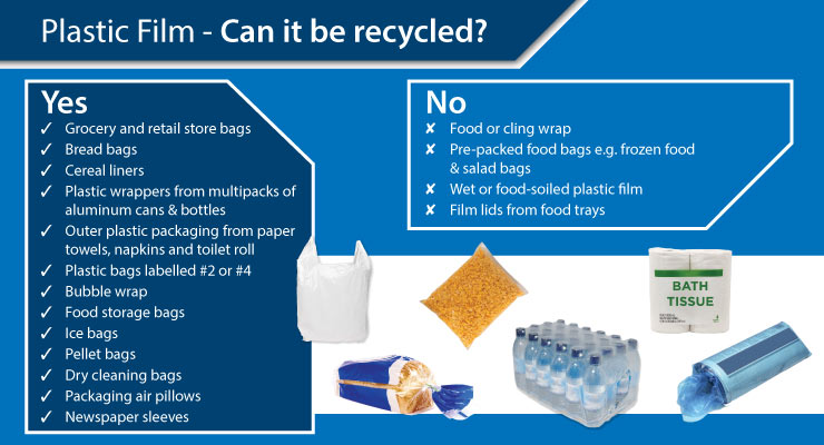 Plastic film - can it be recycled?