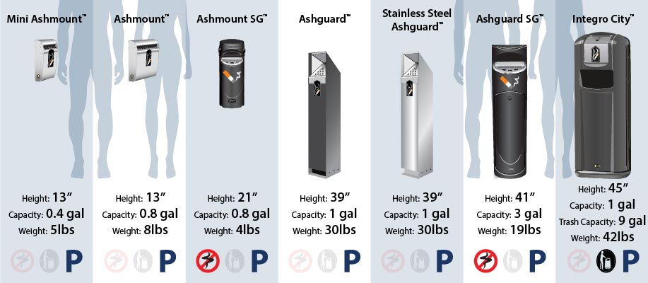 Smoking products size comparison
