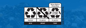 Understanding What Can Be Recycled – How2Recycle Recycling Labels Guide [Infographic]
