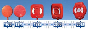 A History of Life-Saving Devices