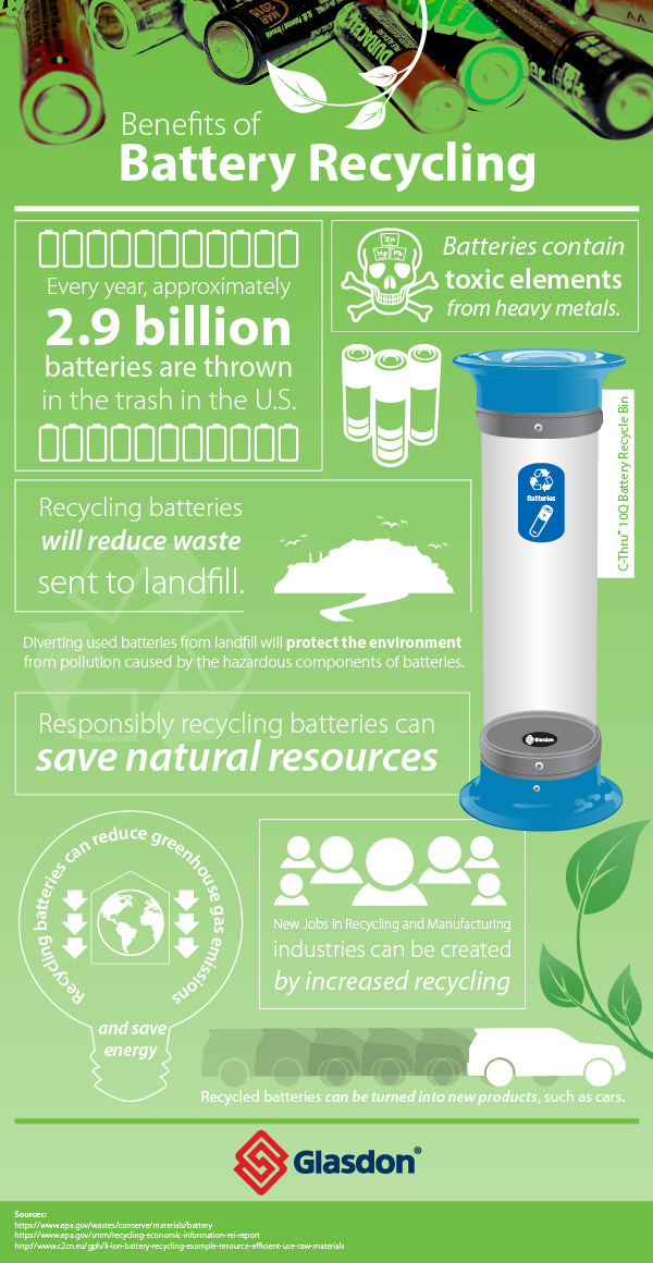The Benefits of Battery Recycling - Infographic
