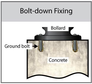 Bolt-Down Fixing Diagram